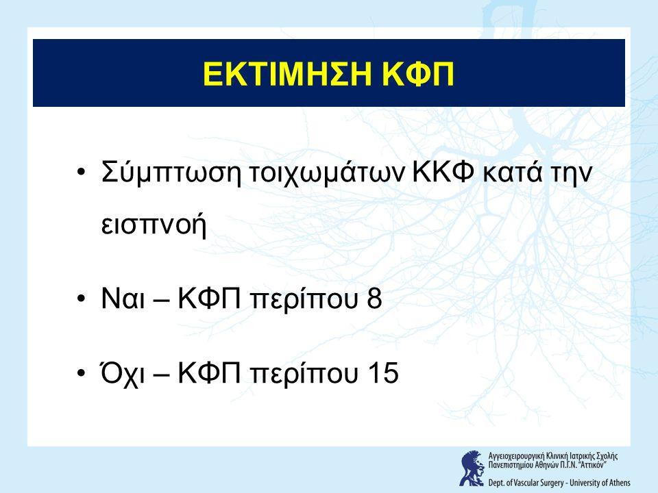ΕΚΤΙΜΗΣΗ ΚΦΠ Σύμπτωση τοιχωμάτων ΚΚΦ κατά την εισπνοή Ναι – ΚΦΠ περίπου 8 Όχι – ΚΦΠ περίπου 15