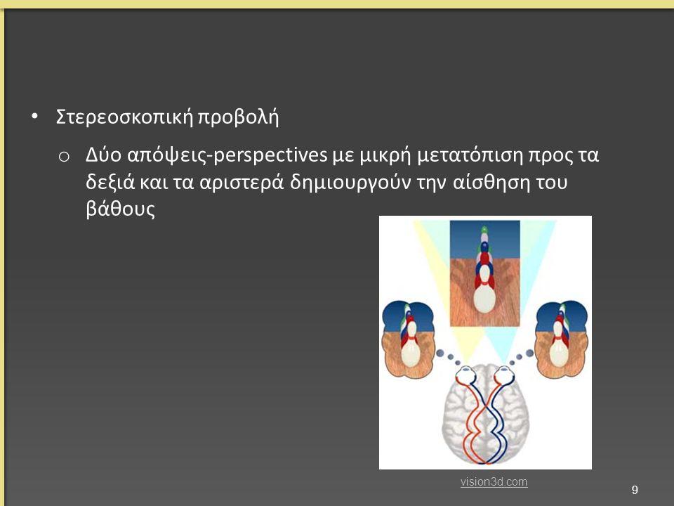 Στερεοσκοπική προβολή o Δύο απόψεις-perspectives με μικρή μετατόπιση προς τα δεξιά και τα αριστερά δημιουργούν την αίσθηση του βάθους 9 vision3d.com