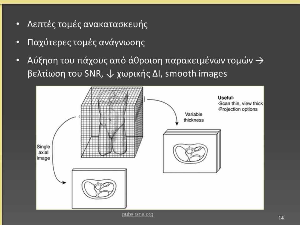 Λεπτές τομές ανακατασκευής Παχύτερες τομές ανάγνωσης Αύξηση του πάχους από άθροιση παρακειμένων τομών → βελτίωση του SNR, ↓ χωρικής ΔΙ, smooth images 14 pubs.rsna.org