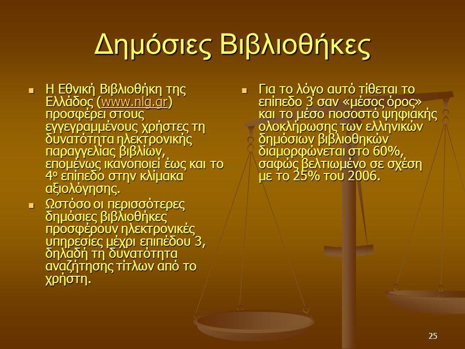 25 Δημόσιες Βιβλιοθήκες Η Εθνική Βιβλιοθήκη της Ελλάδος (www.nlg.gr) προσφέρει στους εγγεγραμμένους χρήστες τη δυνατότητα ηλεκτρονικής παραγγελίας βιβλίων, επομένως ικανοποιεί έως και το 4 ο επίπεδο στην κλίμακα αξιολόγησης.