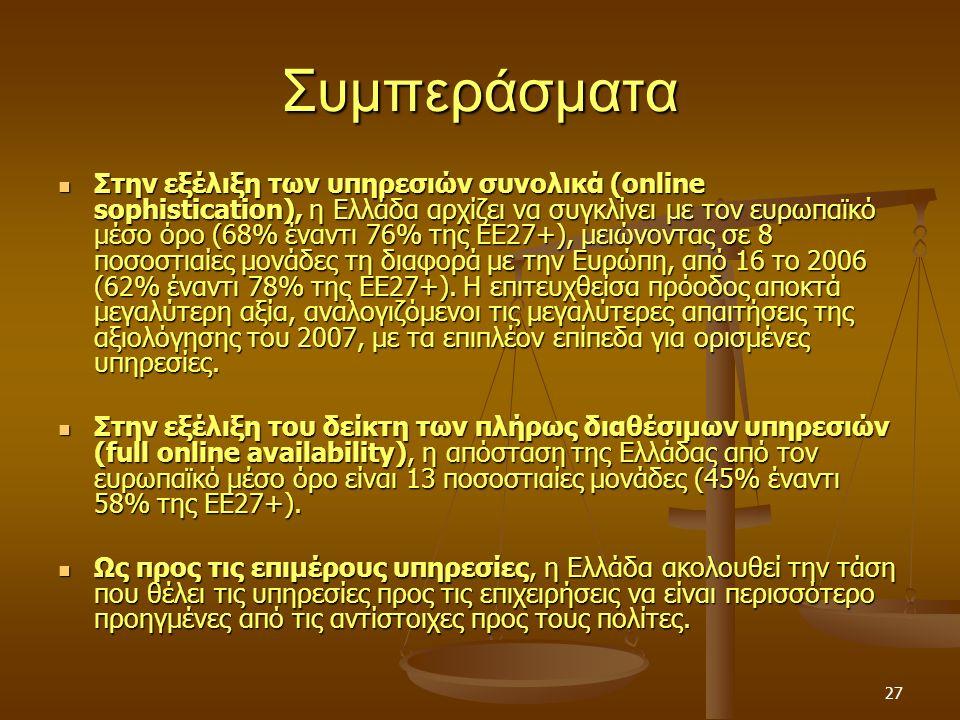 27 Συμπεράσματα Στην εξέλιξη των υπηρεσιών συνολικά (online sophistication), η Ελλάδα αρχίζει να συγκλίνει με τον ευρωπαϊκό μέσο όρο (68% έναντι 76% τ
