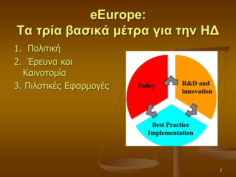 7 eEurope: Τα τρία βασικά μέτρα για την ΗΔ 1. Πολιτική 2.