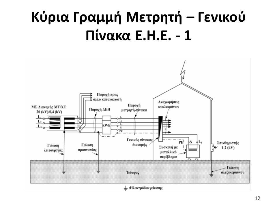 Κύρια Γραμμή Μετρητή – Γενικού Πίνακα Ε.Η.Ε. - 1 12