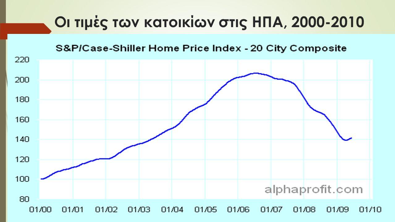 Οι τιμές των κατοικίων στις ΗΠΑ, 2000-2010