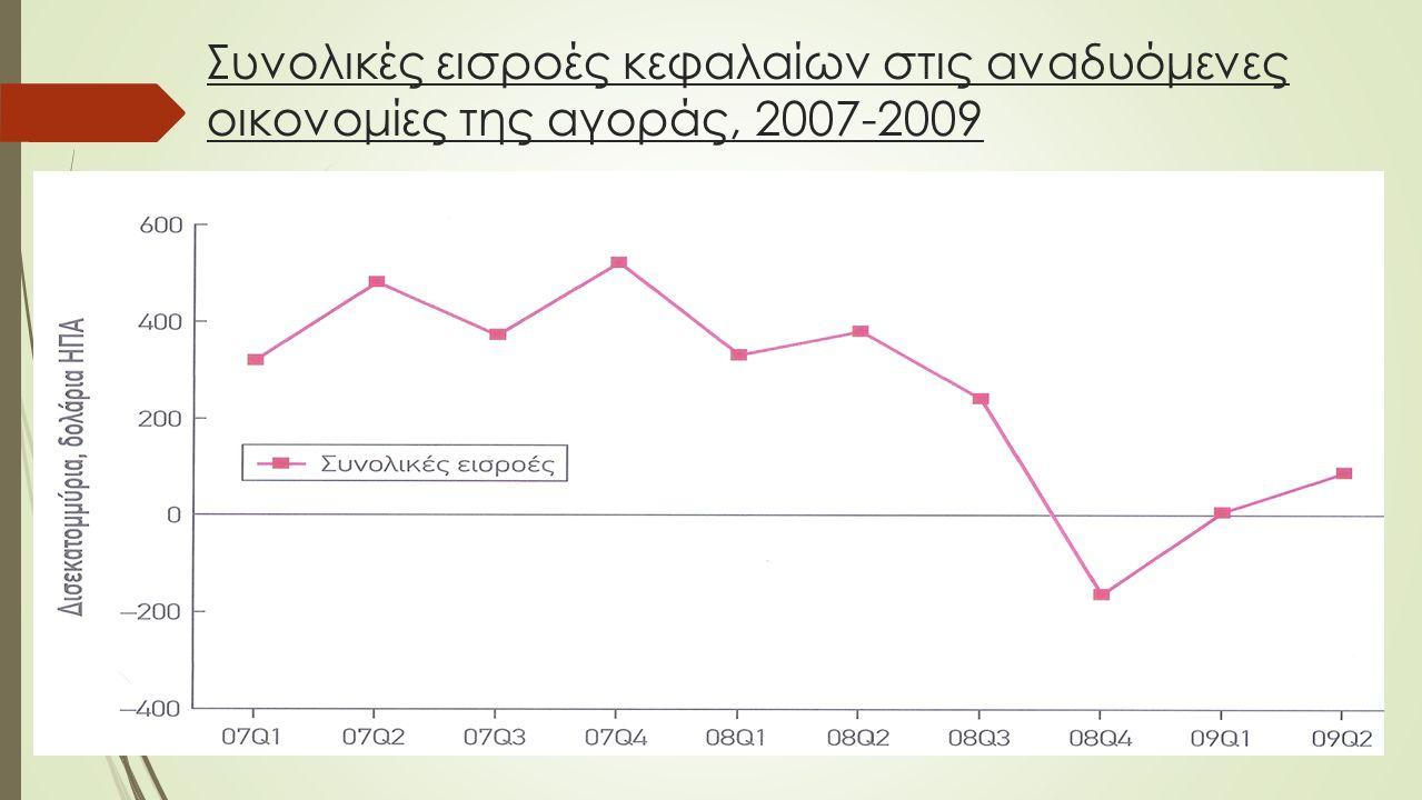 Συνολικές εισροές κεφαλαίων στις αναδυόμενες οικονομίες της αγοράς, 2007-2009