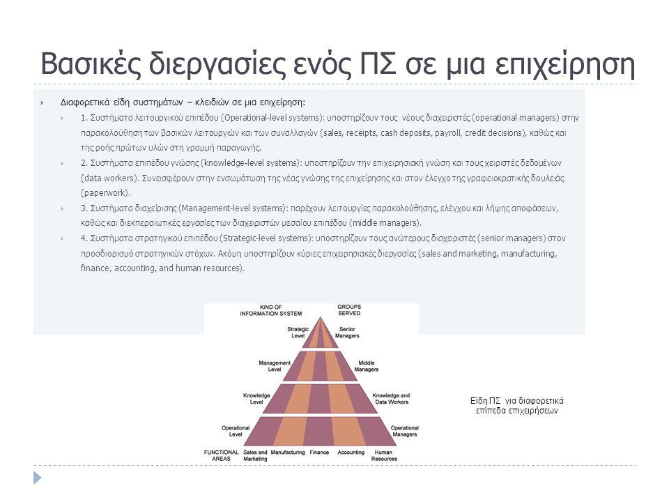 Βασικές διεργασίες ενός ΠΣ σε μια επιχείρηση  Διαφορετικά είδη συστημάτων – κλειδιών σε μια επιχείρηση:  1.