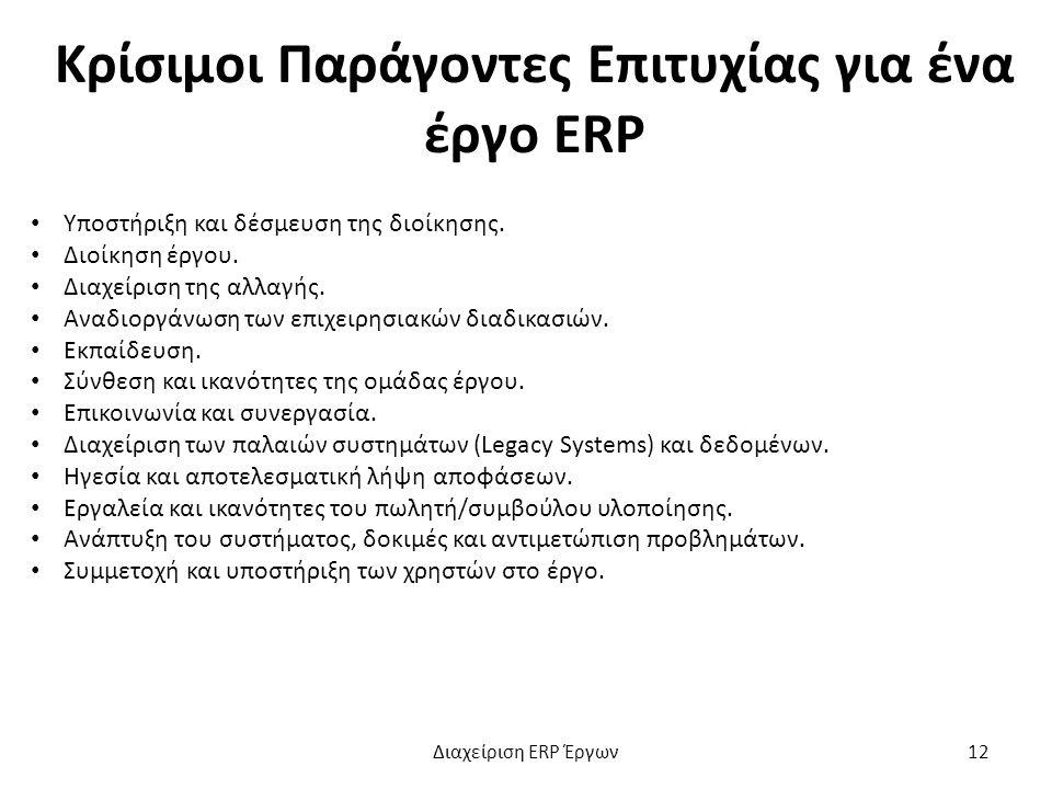 Κρίσιμοι Παράγοντες Επιτυχίας για ένα έργο ERP Υποστήριξη και δέσμευση της διοίκησης.