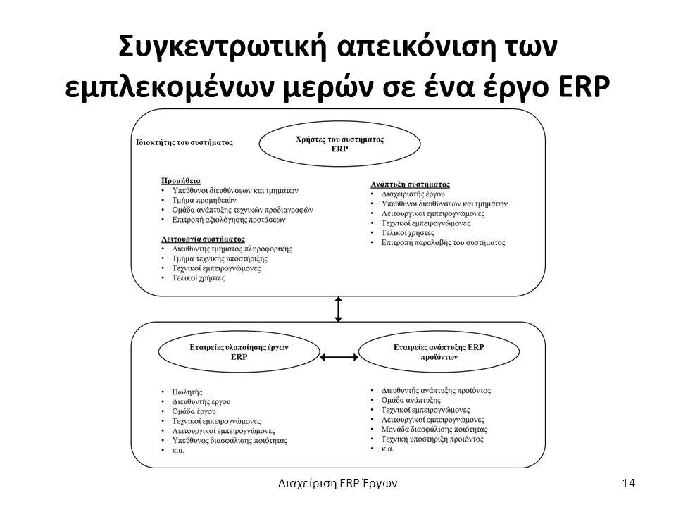 Συγκεντρωτική απεικόνιση των εμπλεκομένων μερών σε ένα έργο ERP Διαχείριση ERP Έργων14
