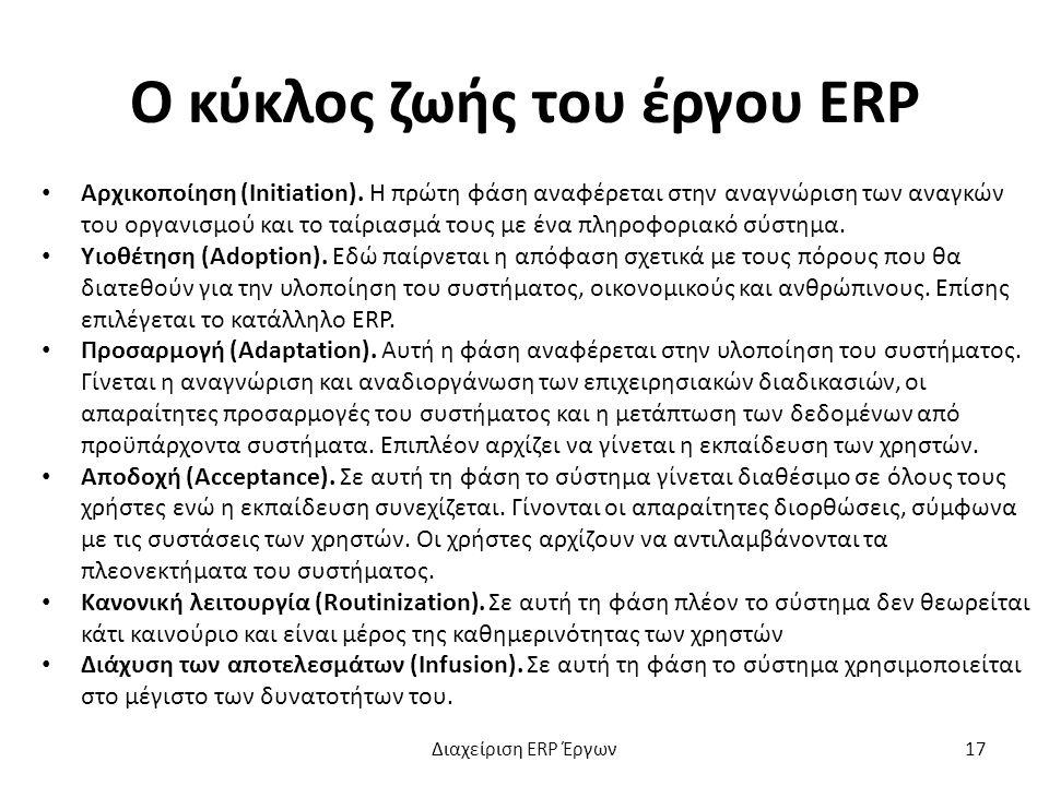 O κύκλος ζωής του έργου ERP Αρχικοποίηση (Initiation). Η πρώτη φάση αναφέρεται στην αναγνώριση των αναγκών του οργανισμού και το ταίριασμά τους με ένα
