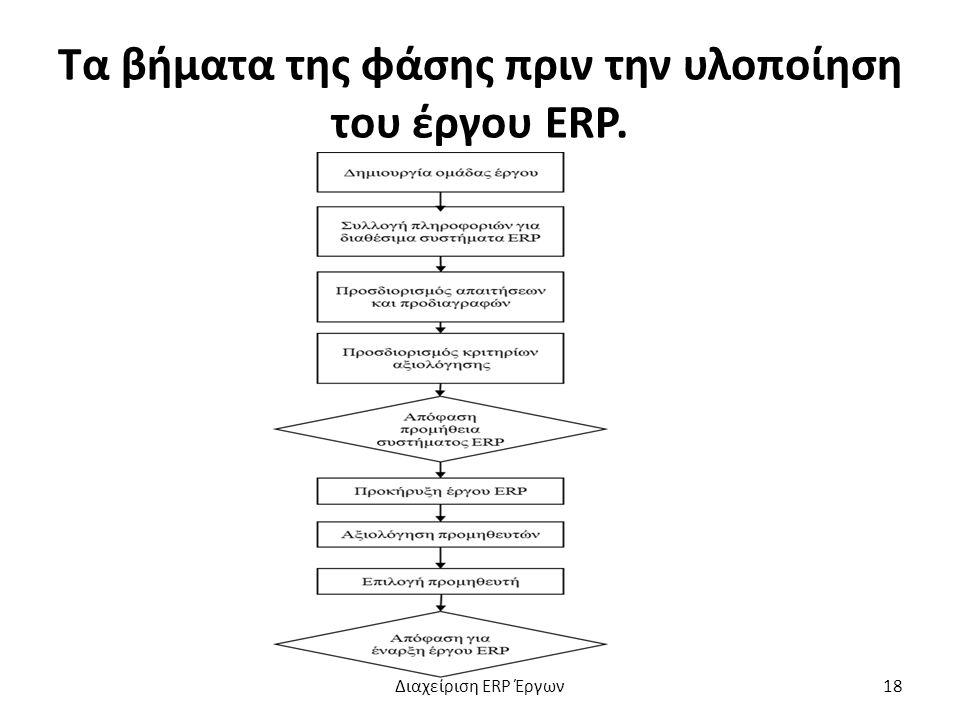 Τα βήματα της φάσης πριν την υλοποίηση του έργου ERP. Διαχείριση ERP Έργων18