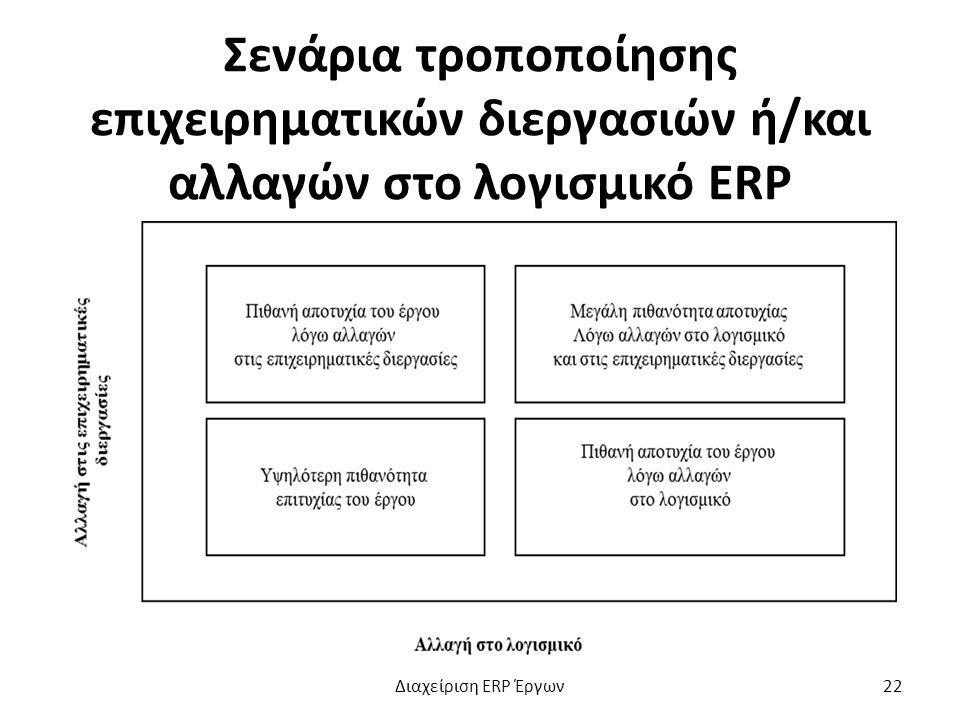 Σενάρια τροποποίησης επιχειρηματικών διεργασιών ή/και αλλαγών στο λογισμικό ERP Διαχείριση ERP Έργων22