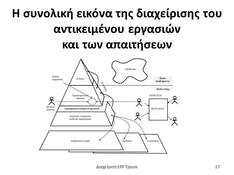 Η συνολική εικόνα της διαχείρισης του αντικειμένου εργασιών και των απαιτήσεων Διαχείριση ERP Έργων27