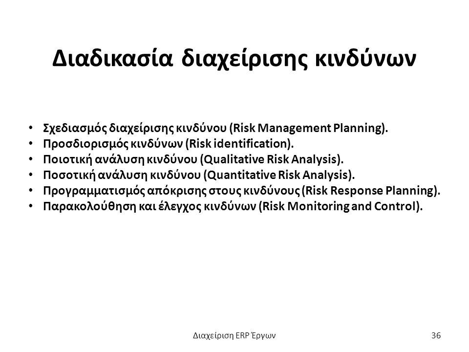 Διαδικασία διαχείρισης κινδύνων Σχεδιασμός διαχείρισης κινδύνου (Risk Management Planning).