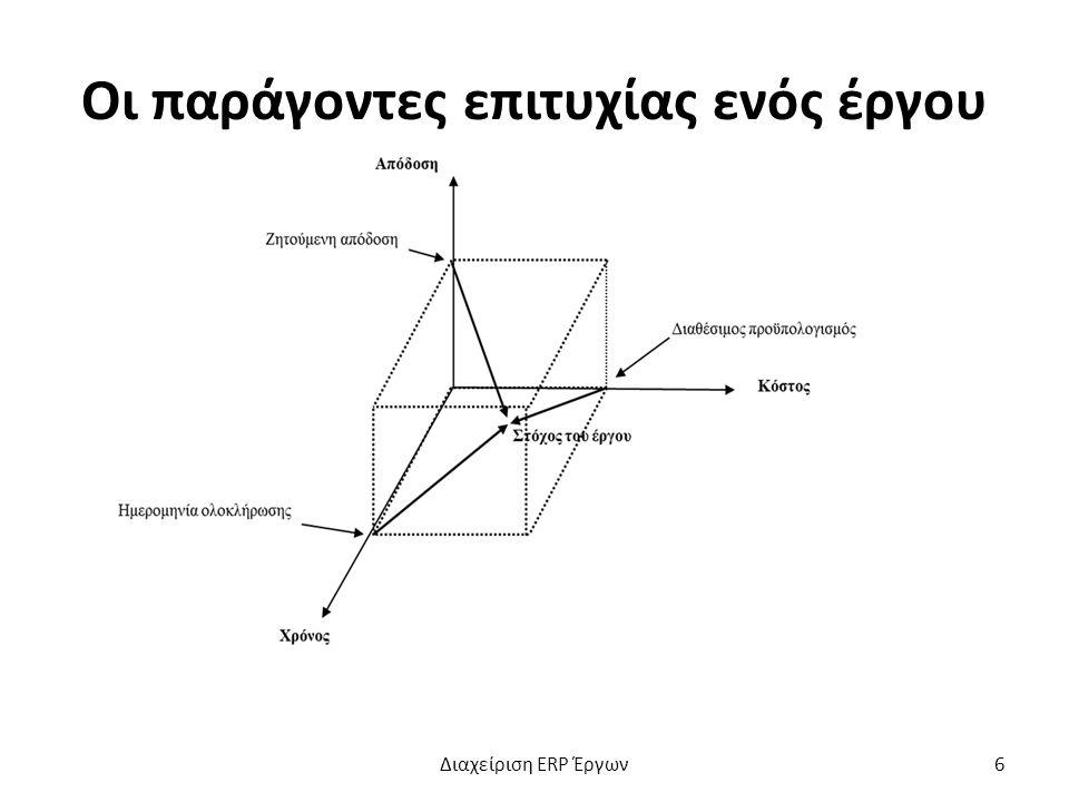 Οι παράγοντες επιτυχίας ενός έργου Διαχείριση ERP Έργων6
