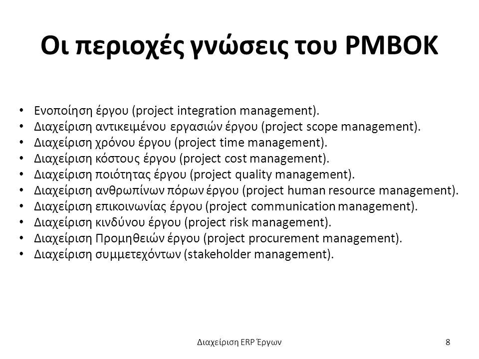 Οι περιοχές γνώσεις του ΡΜΒΟΚ Ενοποίηση έργου (project integration management).