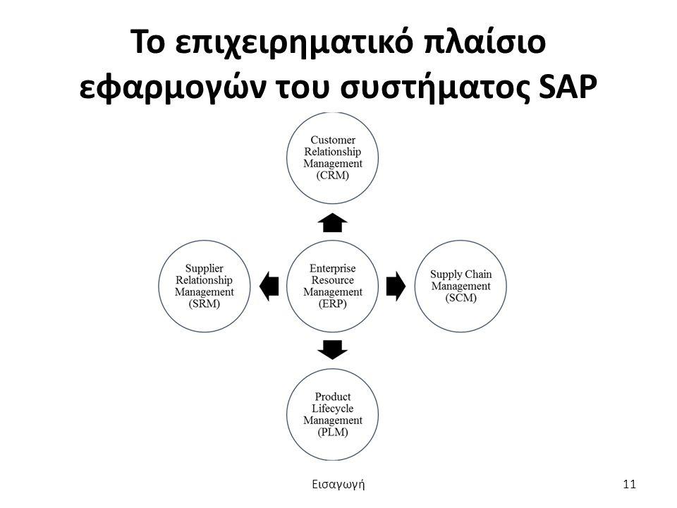 Το επιχειρηματικό πλαίσιο εφαρμογών του συστήματος SAP Εισαγωγή11