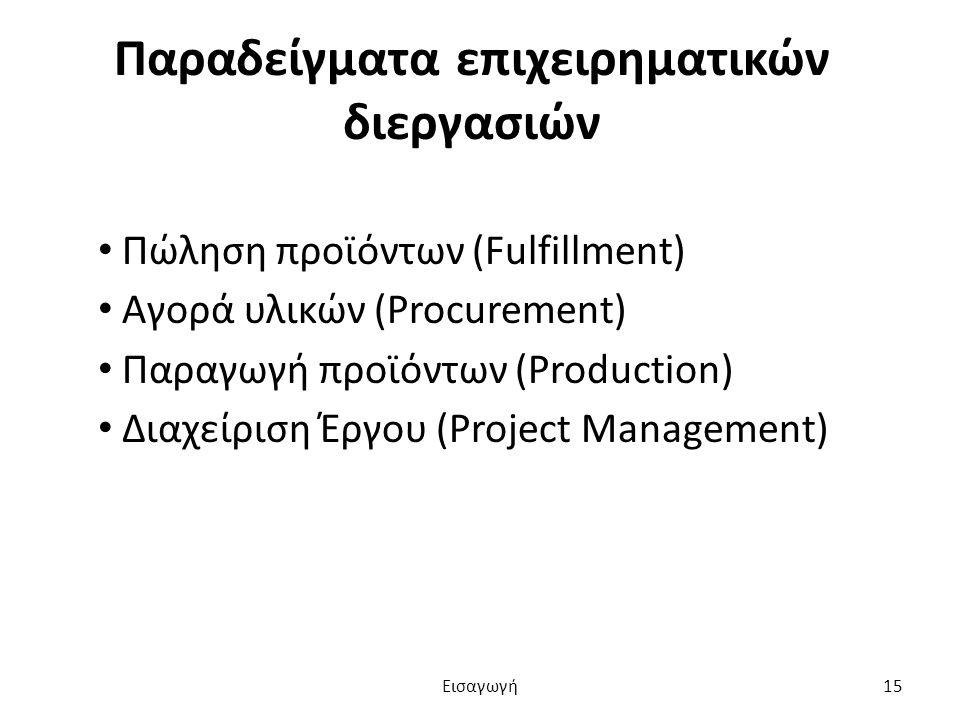 Παραδείγματα επιχειρηματικών διεργασιών Πώληση προϊόντων (Fulfillment) Αγορά υλικών (Procurement) Παραγωγή προϊόντων (Production) Διαχείριση Έργου (Pr