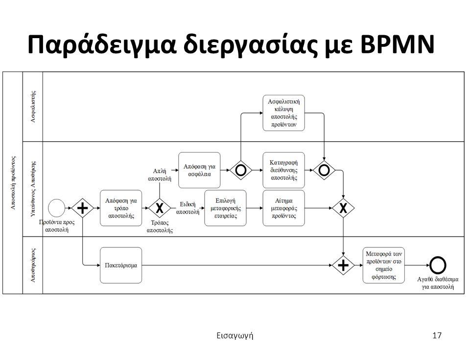 Παράδειγμα διεργασίας με BPMN Εισαγωγή17