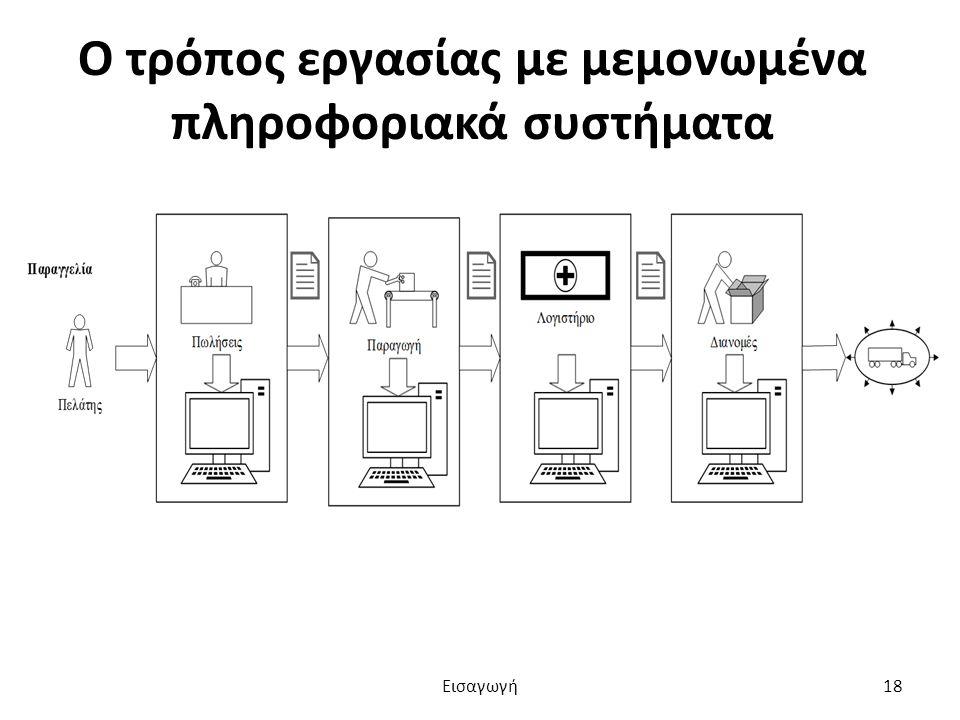 Ο τρόπος εργασίας με μεμονωμένα πληροφοριακά συστήματα Εισαγωγή18