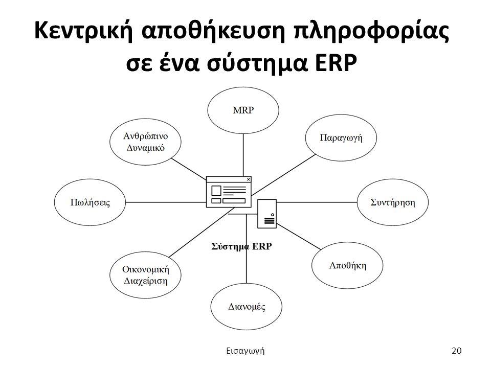 Κεντρική αποθήκευση πληροφορίας σε ένα σύστημα ERP Εισαγωγή20