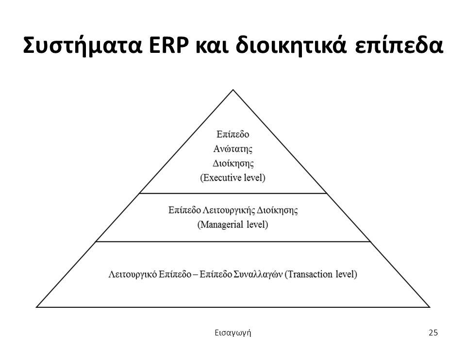Συστήματα ERP και διοικητικά επίπεδα Εισαγωγή25