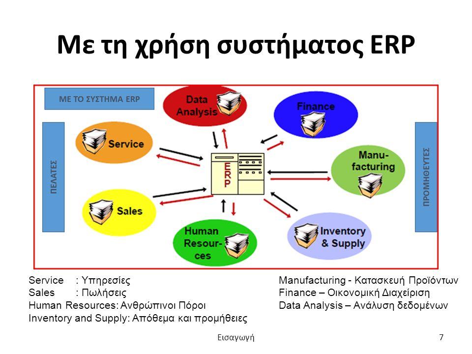 Με τη χρήση συστήματος ERP Service : Υπηρεσίες Sales: Πωλήσεις Human Resources: Ανθρώπινοι Πόροι Inventory and Supply: Απόθεμα και προμήθειες Manufacturing - Κατασκευή Προϊόντων Finance – Οικονομική Διαχείριση Data Analysis – Ανάλυση δεδομένων Εισαγωγή7