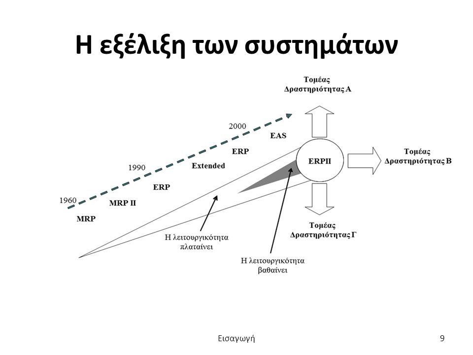Η εξέλιξη των συστημάτων Εισαγωγή9