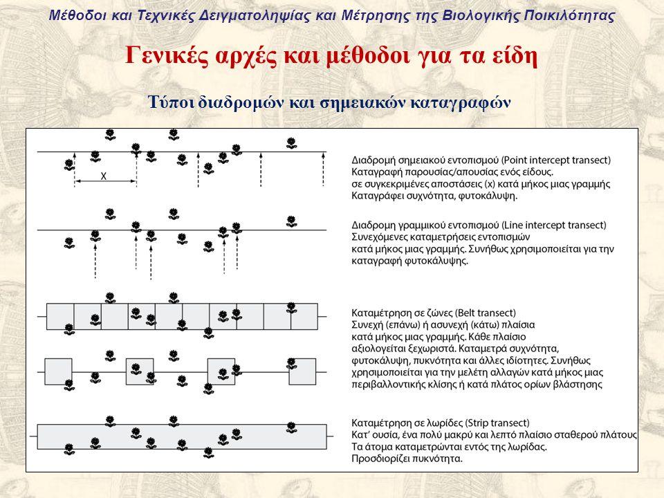 Μέθοδοι και Τεχνικές Δειγματοληψίας και Μέτρησης της Βιολογικής Ποικιλότητας Γενικές αρχές και μέθοδοι για τα είδη Τύποι διαδρομών και σημειακών καταγραφών