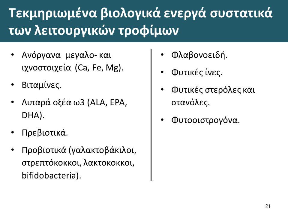 Τεκμηριωμένα βιολογικά ενεργά συστατικά των λειτουργικών τροφίμων Ανόργανα μεγαλο- και ιχνοστοιχεία (Ca, Fe, Mg).