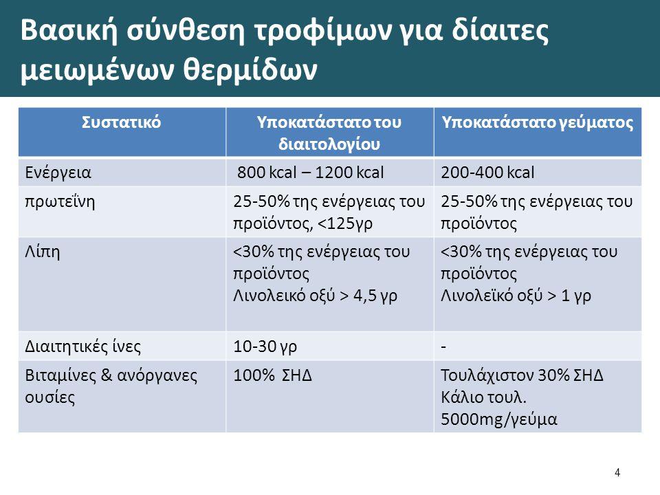 Βασική σύνθεση τροφίμων για δίαιτες μειωμένων θερμίδων ΣυστατικόΥποκατάστατο του διαιτολογίου Υποκατάστατο γεύματος Ενέργεια 800 kcal – 1200 kcal200-400 kcal πρωτεΐνη25-50% της ενέργειας του προϊόντος, <125γρ 25-50% της ενέργειας του προϊόντος Λίπη<30% της ενέργειας του προϊόντος Λινολεικό οξύ > 4,5 γρ <30% της ενέργειας του προϊόντος Λινολεϊκό οξύ > 1 γρ Διαιτητικές ίνες10-30 γρ- Βιταμίνες & ανόργανες ουσίες 100% ΣΗΔΤουλάχιστον 30% ΣΗΔ Κάλιο τουλ.