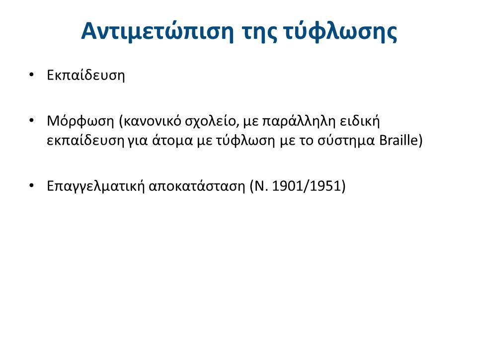 Αντιμετώπιση της τύφλωσης Εκπαίδευση Μόρφωση (κανονικό σχολείο, με παράλληλη ειδική εκπαίδευση για άτομα με τύφλωση με το σύστημα Braille) Επαγγελματική αποκατάσταση (Ν.