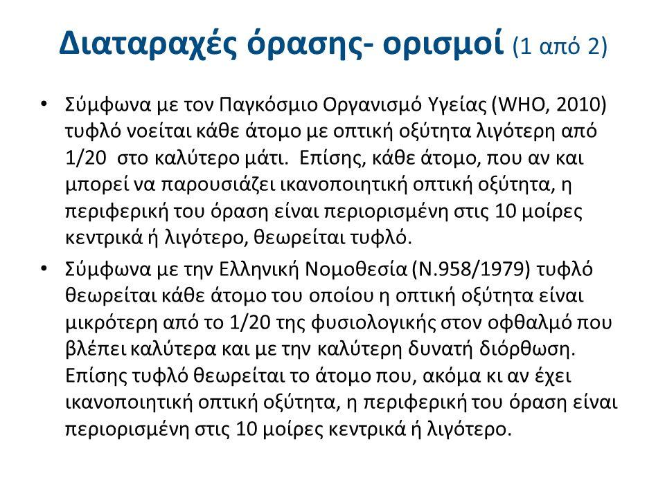 Προτεινόμενη βιβλιογραφία (1 από 4) Ambrose-Zaken et al.