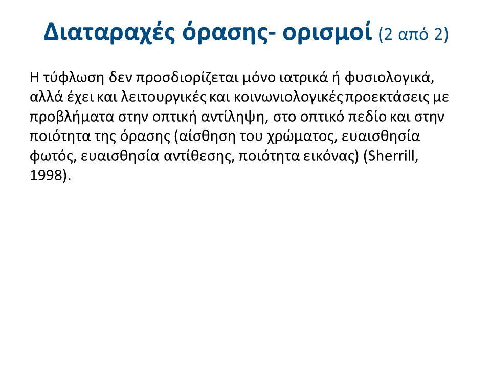 Προτεινόμενη βιβλιογραφία (2 από 4) Fazzi DL, Naimy BJ.