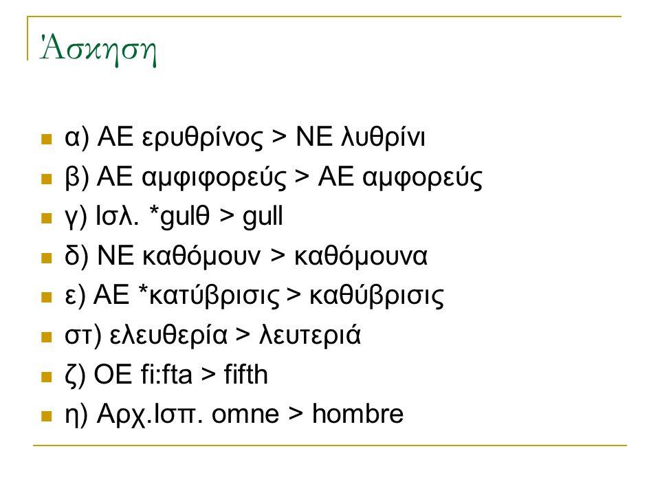 Άσκηση α) ΑΕ ερυθρίνος > ΝΕ λυθρίνι β) ΑΕ αμφιφορεύς > ΑΕ αμφορεύς γ) Ισλ.