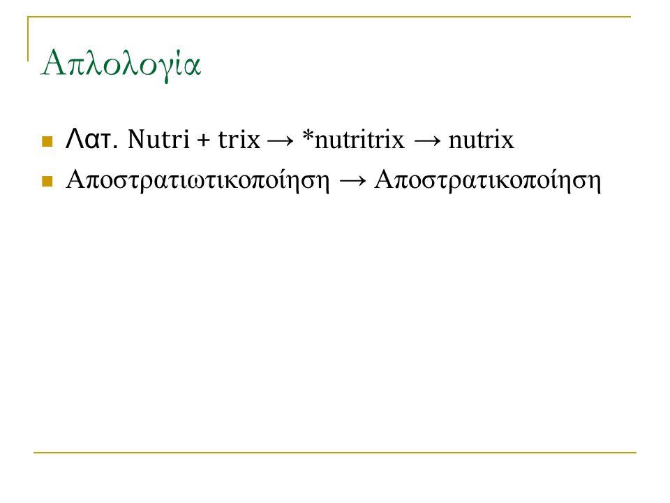 Απλολογία Λατ. Nutri + trix → *nutritrix → nutrix Αποστρατιωτικοποίηση → Αποστρατικοποίηση