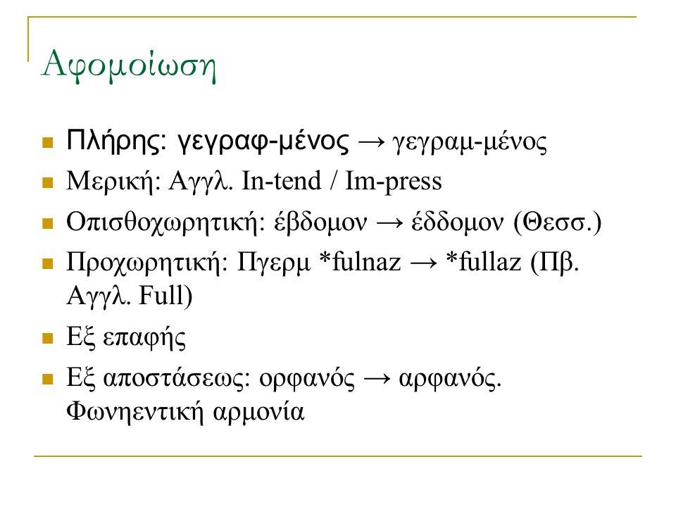 Αφομοίωση Πλήρης: γεγραφ-μένος → γεγραμ-μένος Μερική: Αγγλ.