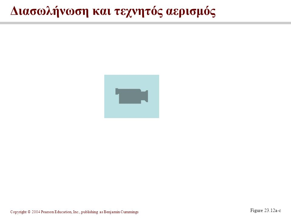 Copyright © 2004 Pearson Education, Inc., publishing as Benjamin Cummings Figure 23.12a-c Διασωλήνωση και τεχνητός αερισμός