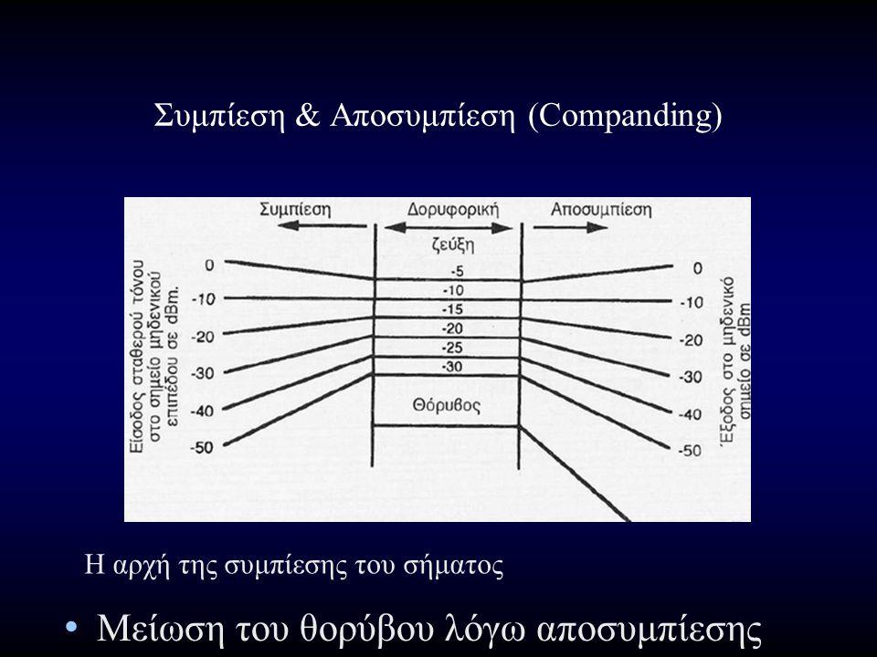 Συμπίεση & Αποσυμπίεση (Companding) Μείωση του θορύβου λόγω αποσυμπίεσης Η αρχή της συμπίεσης του σήματος