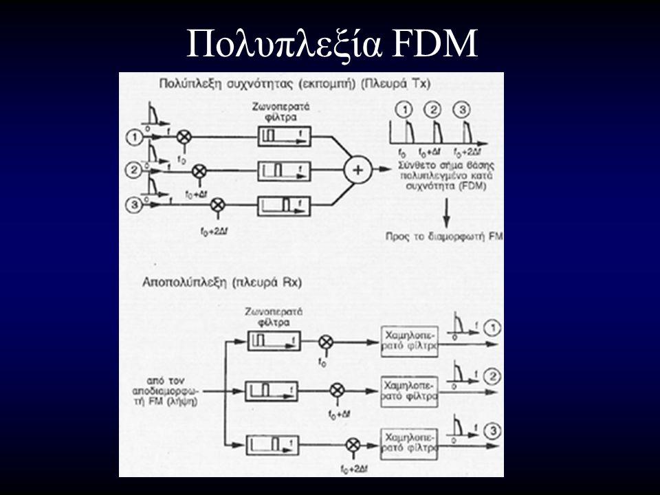 Πολυπλεξία FDM
