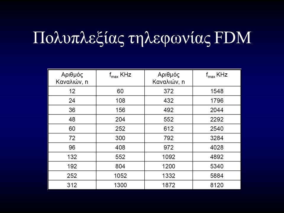 Πολυπλεξίας τηλεφωνίας FDM