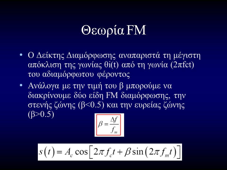 ΘεωρίαFM Ο Δείκτης Διαμόρφωσης αναπαριστά τη μέγιστη απόκλιση της γωνίας θi(t) από τη γωνία (2πfct) του αδιαμόρφωτου φέροντος Ανάλογα με την τιμή του β μπορούμε να διακρίνουμε δύο είδη FM διαμόρφωσης, την στενής ζώνης (β 0.5)