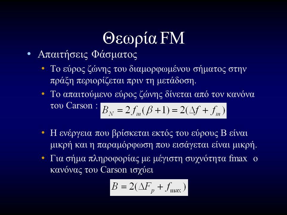 ΘεωρίαFM Απαιτήσεις Φάσματος Το εύρος ζώνης του διαμορφωμένου σήματος στην πράξη περιορίζεται πριν τη μετάδοση.