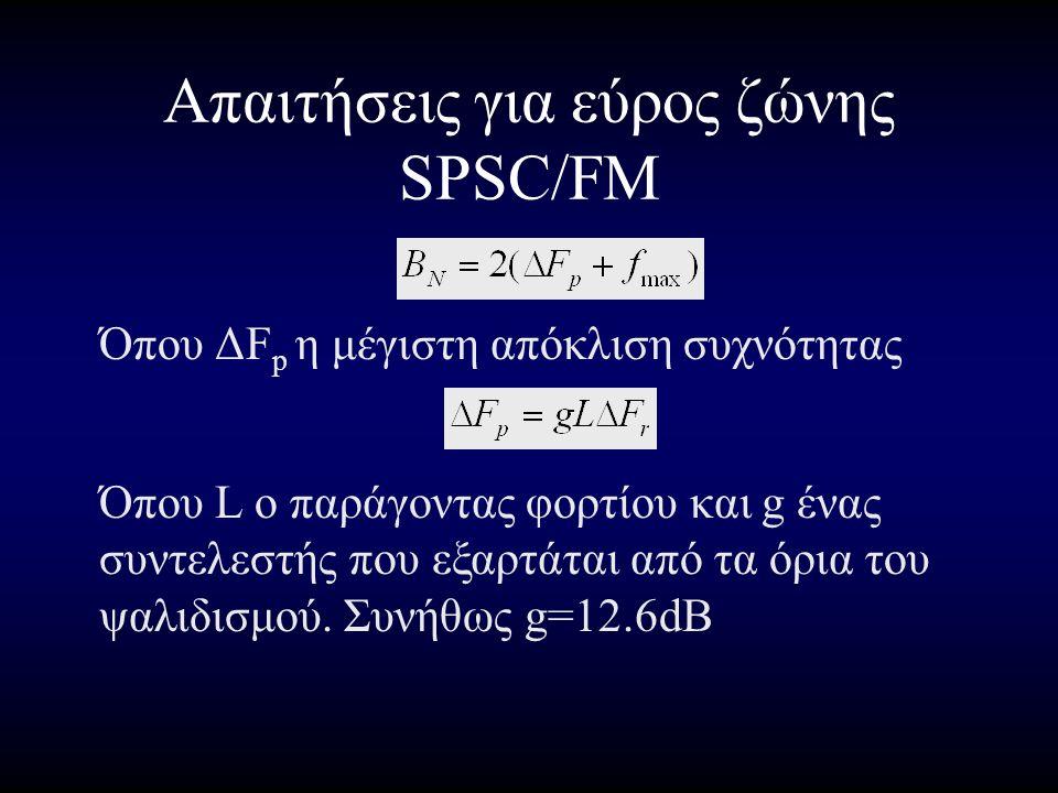 Απαιτήσεις για εύρος ζώνης SPSC/FM Όπου ΔF p η μέγιστη απόκλιση συχνότητας Όπου L ο παράγοντας φορτίου και g ένας συντελεστής που εξαρτάται από τα όρια του ψαλιδισμού.