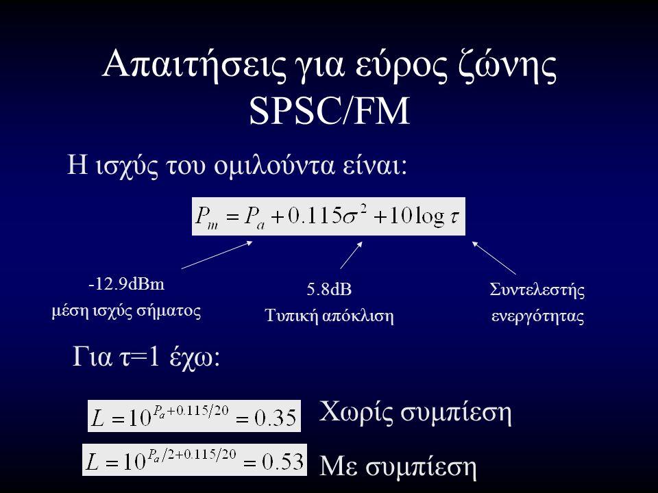 Απαιτήσεις για εύρος ζώνης SPSC/FM Η ισχύς του ομιλούντα είναι: -12.9dBm μέση ισχύς σήματος 5.8dB Τυπική απόκλιση Συντελεστής ενεργότητας Χωρίς συμπίεση Με συμπίεση Για τ=1 έχω: