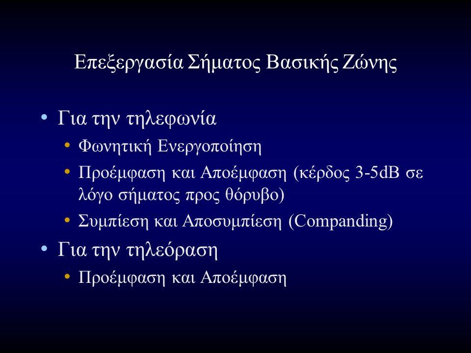 Επεξεργασία Σήματος Βασικής Ζώνης Για την τηλεφωνία Φωνητική Ενεργοποίηση Προέμφαση και Αποέμφαση (κέρδος 3-5dB σε λόγο σήματος προς θόρυβο) Συμπίεση και Αποσυμπίεση (Companding) Για την τηλεόραση Προέμφαση και Αποέμφαση