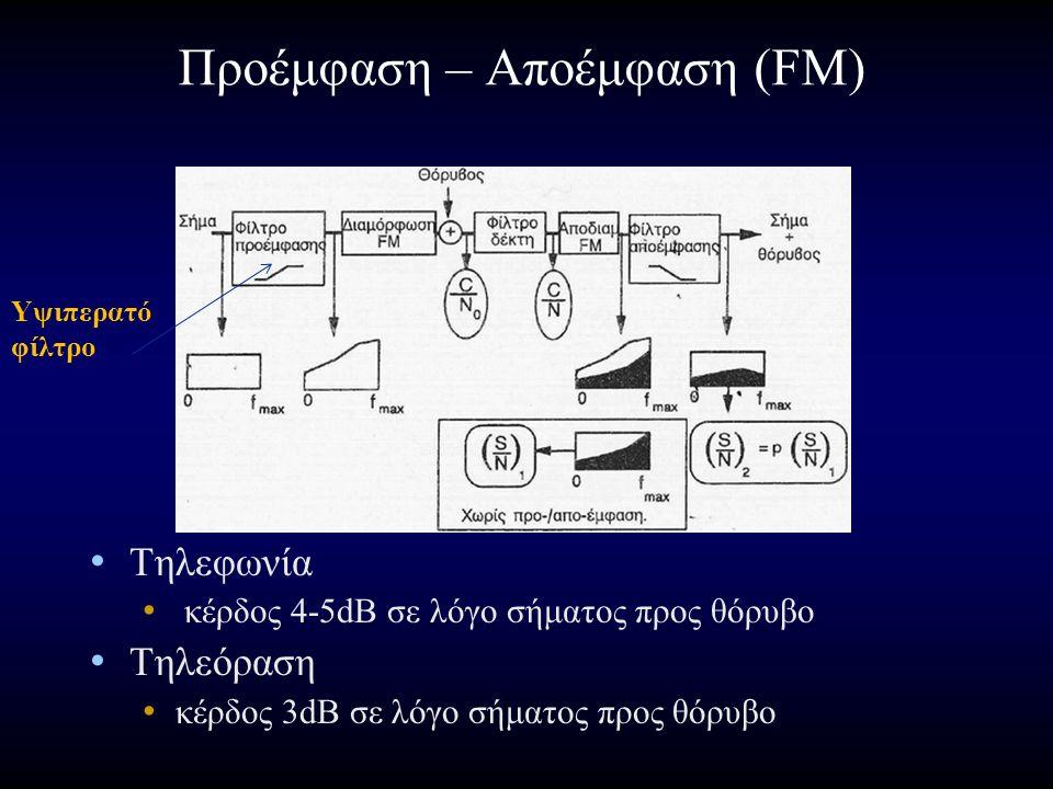 Προέμφαση – Αποέμφαση (FM) Τηλεφωνία κέρδος 4-5dB σε λόγο σήματος προς θόρυβο Τηλεόραση κέρδος 3dB σε λόγο σήματος προς θόρυβο Υψιπερατό φίλτρο