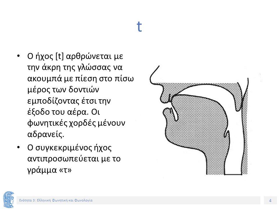 4 Ενότητα 3: Ελληνική Φωνητική και Φωνολογία t Ο ήχος [t] αρθρώνεται με την άκρη της γλώσσας να ακουμπά με πίεση στο πίσω μέρος των δοντιών εμποδίζοντας έτσι την έξοδο του αέρα.