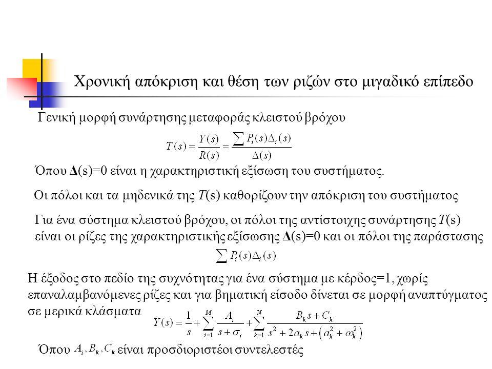 Χρονική απόκριση και θέση των ριζών στο μιγαδικό επίπεδο Γενική μορφή συνάρτησης μεταφοράς κλειστού βρόχου Όπου Δ(s)=0 είναι η χαρακτηριστική εξίσωση του συστήματος.