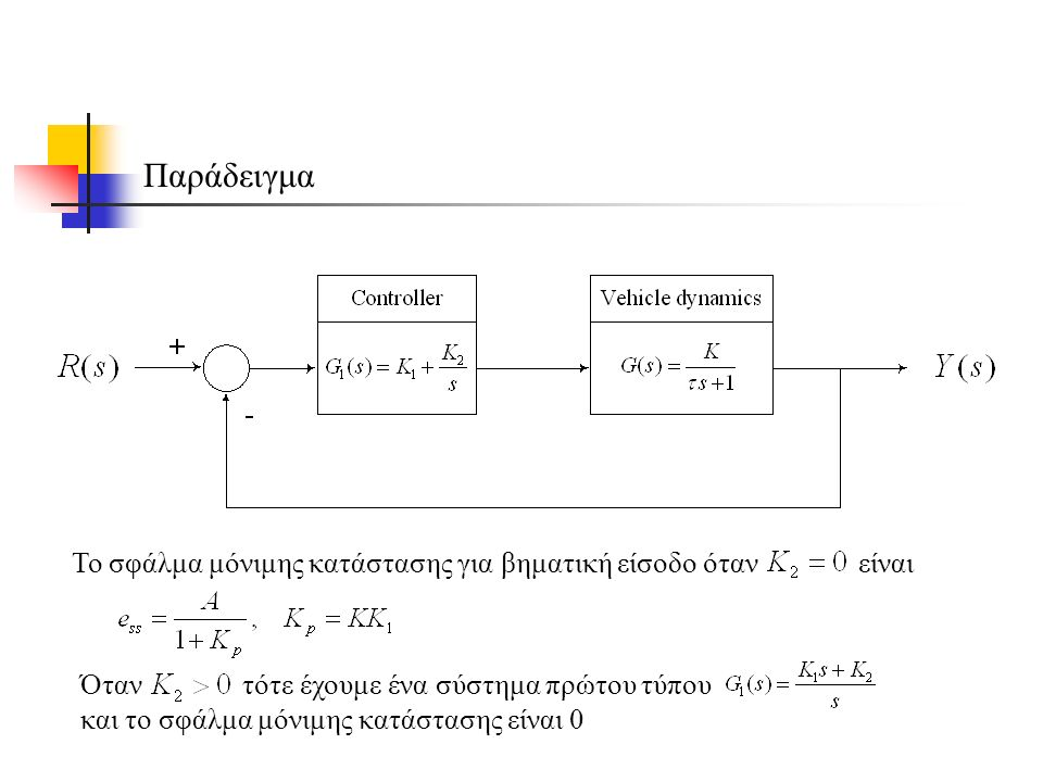 Παράδειγμα Το σφάλμα μόνιμης κατάστασης για βηματική είσοδο όταν είναι Όταν τότε έχουμε ένα σύστημα πρώτου τύπου και το σφάλμα μόνιμης κατάστασης είναι 0