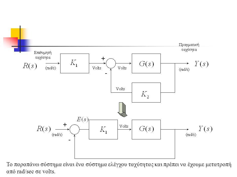Το παραπάνω σύστημα είναι ένα σύστημα ελέγχου ταχύτητας και πρέπει να έχουμε μετατροπή από rad/sec σε volts.